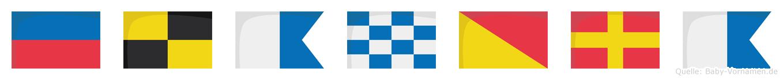 Elanora im Flaggenalphabet