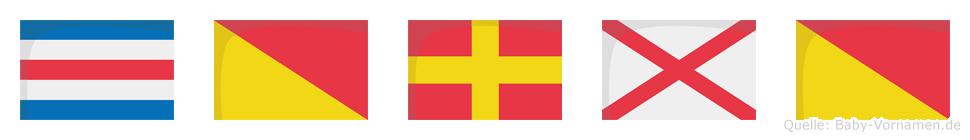 Corvo im Flaggenalphabet