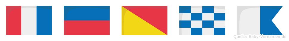 Teona im Flaggenalphabet