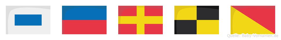 Serlo im Flaggenalphabet