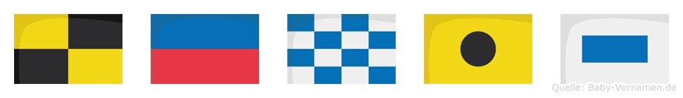 Lenis im Flaggenalphabet