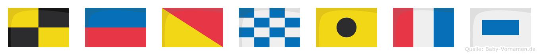 Leonits im Flaggenalphabet