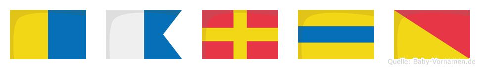 Kardo im Flaggenalphabet