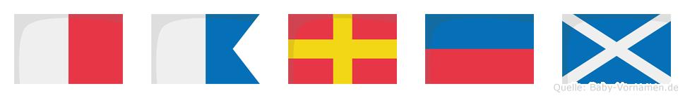 Harem im Flaggenalphabet