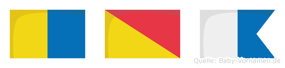 Koa im Flaggenalphabet