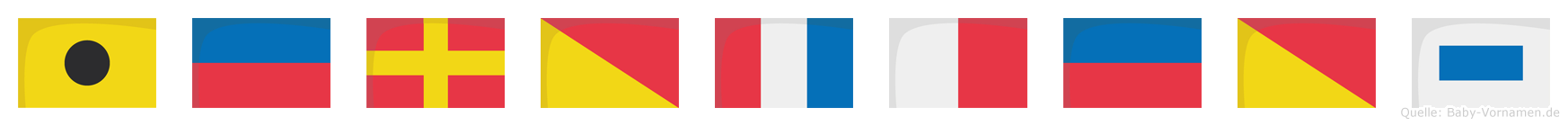 Ierotheos im Flaggenalphabet
