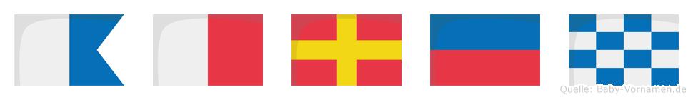 Ahren im Flaggenalphabet