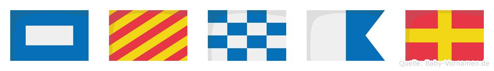 Pynar im Flaggenalphabet