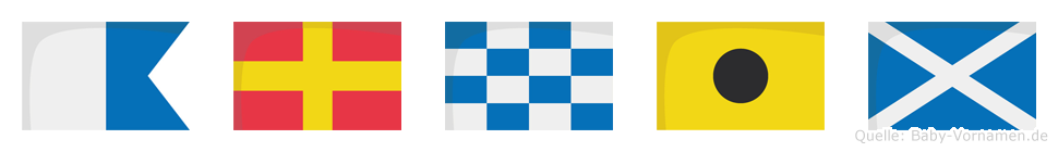 Arnim im Flaggenalphabet