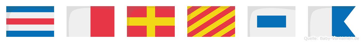 Chrysa im Flaggenalphabet