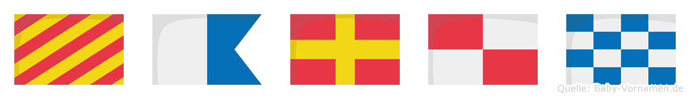 Yarun im Flaggenalphabet