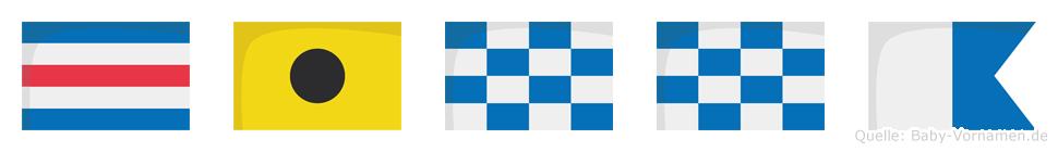 Cinna im Flaggenalphabet