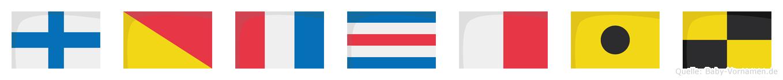 Xotchil im Flaggenalphabet