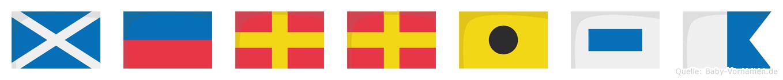 Merrisa im Flaggenalphabet