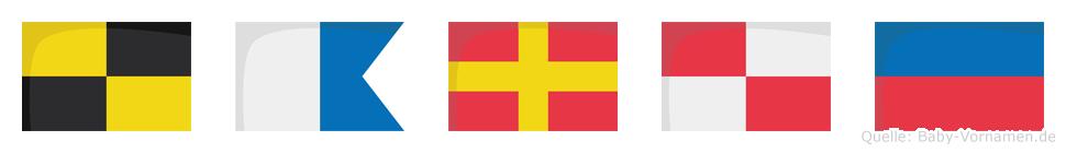 Larue im Flaggenalphabet