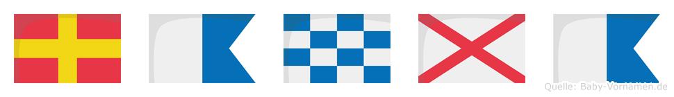 Ranva im Flaggenalphabet