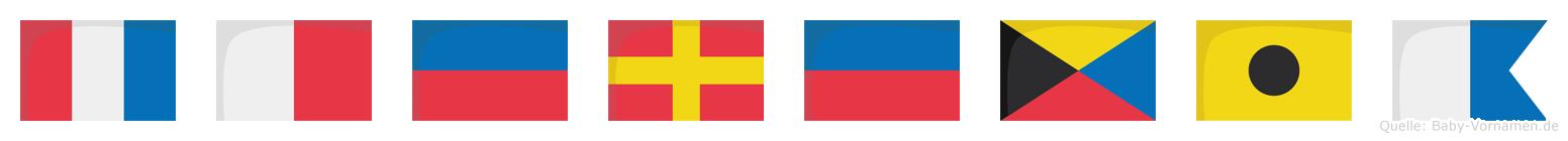 Therezia im Flaggenalphabet