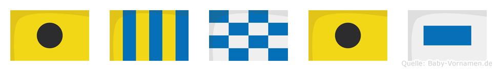 Ignis im Flaggenalphabet
