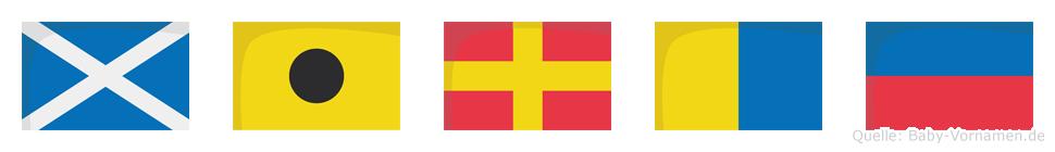 Mirke im Flaggenalphabet