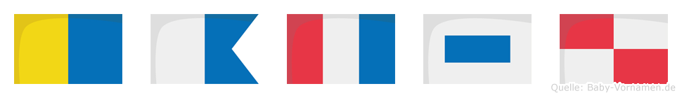Katsu im Flaggenalphabet
