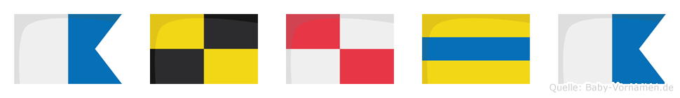 Aluda im Flaggenalphabet