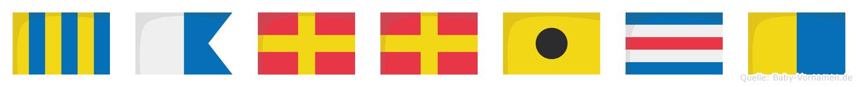 Garrick im Flaggenalphabet