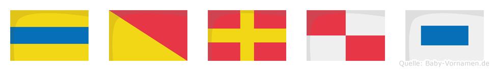 Dorus im Flaggenalphabet