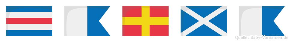 Carma im Flaggenalphabet