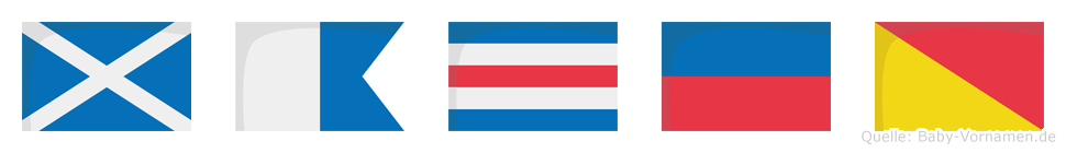 Maceo im Flaggenalphabet