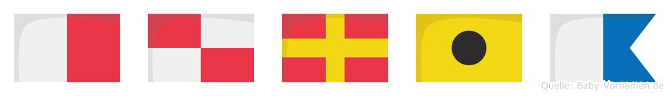 Huria im Flaggenalphabet