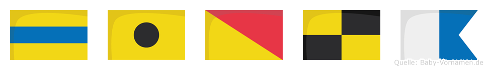 Diola im Flaggenalphabet