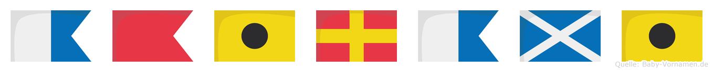 Abirami im Flaggenalphabet
