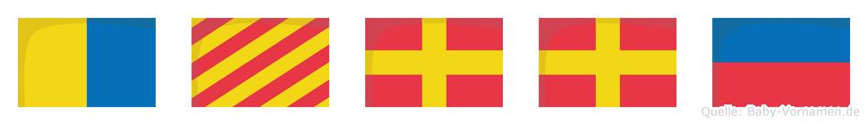 Kyrre im Flaggenalphabet