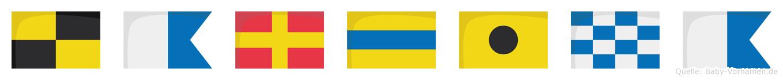 Lardina im Flaggenalphabet