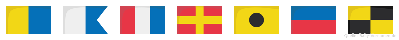 Katriel im Flaggenalphabet