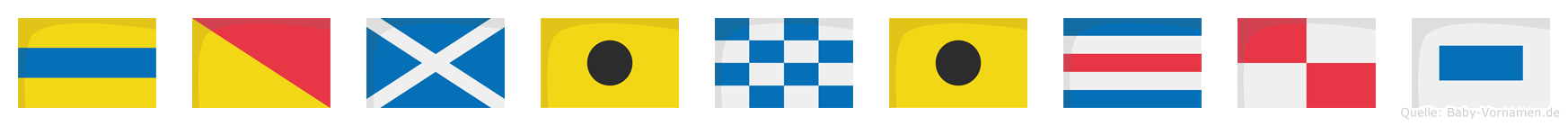 Dominicus im Flaggenalphabet