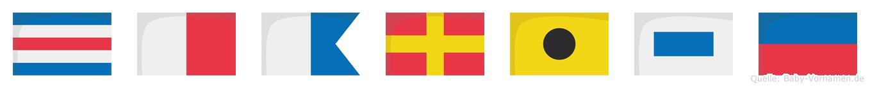 Charise im Flaggenalphabet