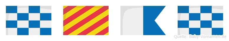 Nyan im Flaggenalphabet