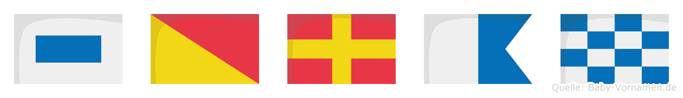 Soran im Flaggenalphabet