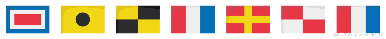 Wiltrut im Flaggenalphabet