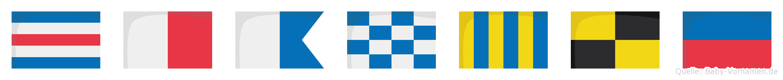 Changle im Flaggenalphabet