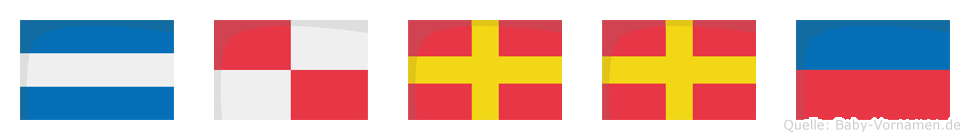Jurre im Flaggenalphabet