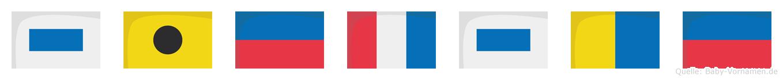 Sietske im Flaggenalphabet