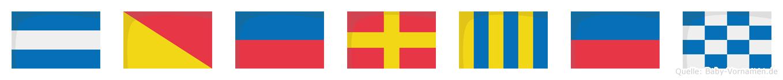 Jörgen im Flaggenalphabet