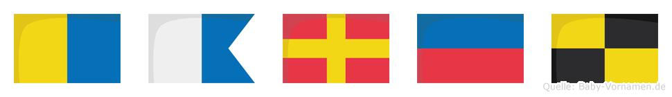 Karel im Flaggenalphabet