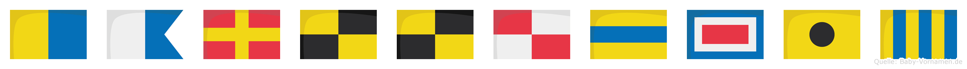 Karlludwig im Flaggenalphabet