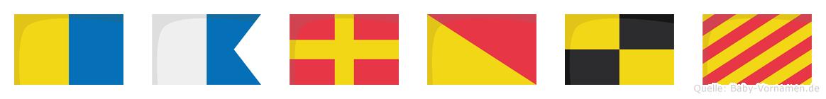 Karoly im Flaggenalphabet