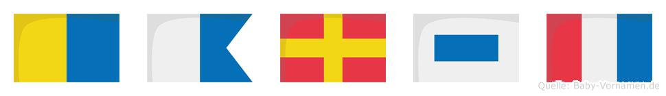 Karst im Flaggenalphabet