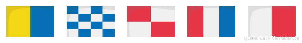 Knuth im Flaggenalphabet