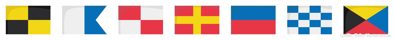 Laurenz im Flaggenalphabet